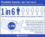 ProstateCancerInfographic